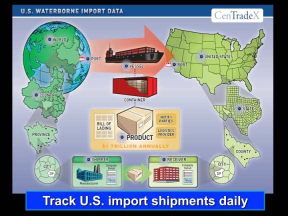 U S  Customs (AMS) Waterborne Shipping Manifest (BOL) Import Data