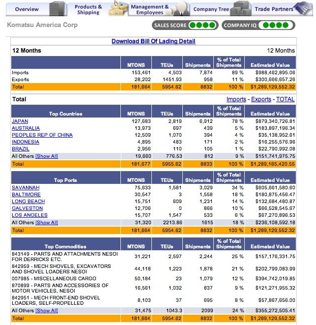 komatsu profile?w=588&h=604 international trade report metro chattanooga & company komatsu  at reclaimingppi.co