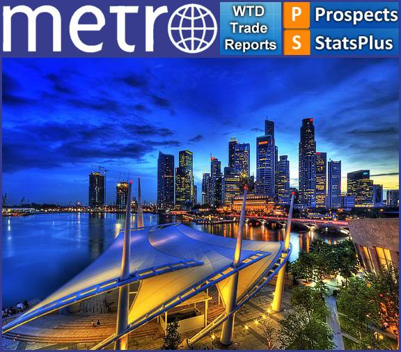 Metro Trade Data Report: Tampa, Florida. Top Exporters U0026 Top Importers