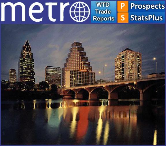 Austin-Texas-Metro-World-Trade-Report