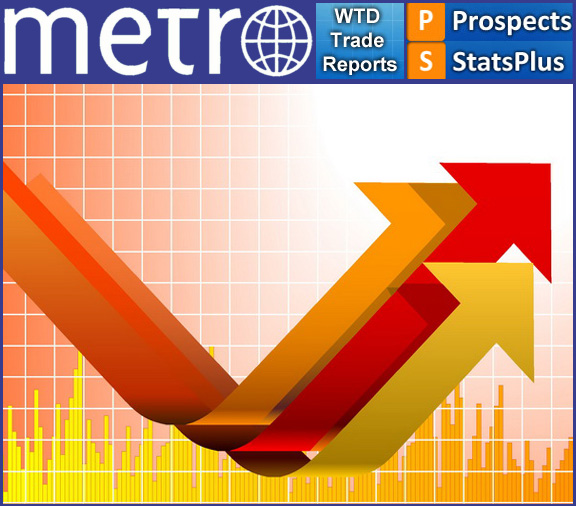 Metro-Indexes