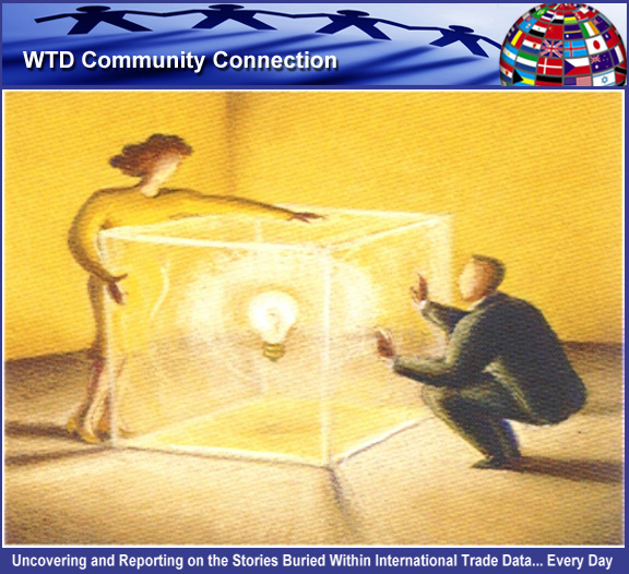 WTD-2.0
