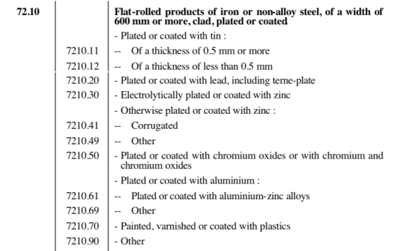WIT Report for HS Code: 721049 Zinc Coated Iron | World Trade Daily