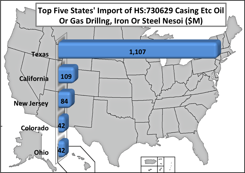 hs_730629_states?w=588&h=415 wit report for hs code 730629 casings used in oil drilling  at reclaimingppi.co