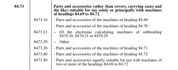 wit report for hs code 847330 computer parts accessories world trade daily. Black Bedroom Furniture Sets. Home Design Ideas
