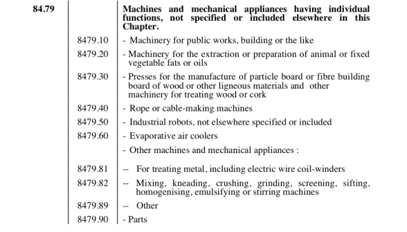 WIT Report for HS Code: 847989 Misc. Machinery & Appliances | World on