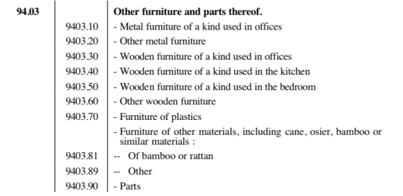 Wit Report For Hs Code 940360 Misc Wooden Furniture